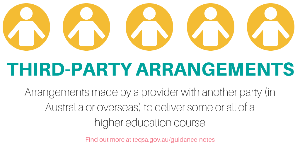 Third-party arrangements - Arrangements made by a provider with another party (in Australia or overseas) to deliver some or all of a higher education course